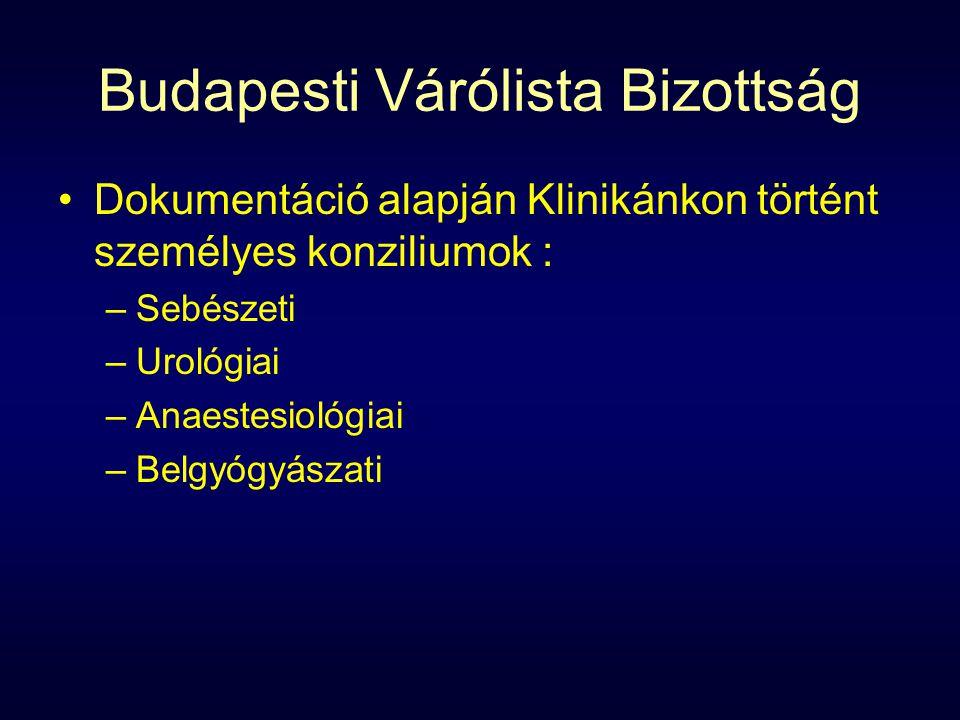 Budapesti Várólista Bizottság Dokumentáció alapján Klinikánkon történt személyes konziliumok : –Sebészeti –Urológiai –Anaestesiológiai –Belgyógyászati
