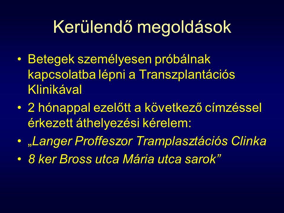 """Kerülendő megoldások Betegek személyesen próbálnak kapcsolatba lépni a Transzplantációs Klinikával 2 hónappal ezelőtt a következő címzéssel érkezett áthelyezési kérelem: """"Langer Proffeszor Tramplasztációs Clinka 8 ker Bross utca Mária utca sarok"""