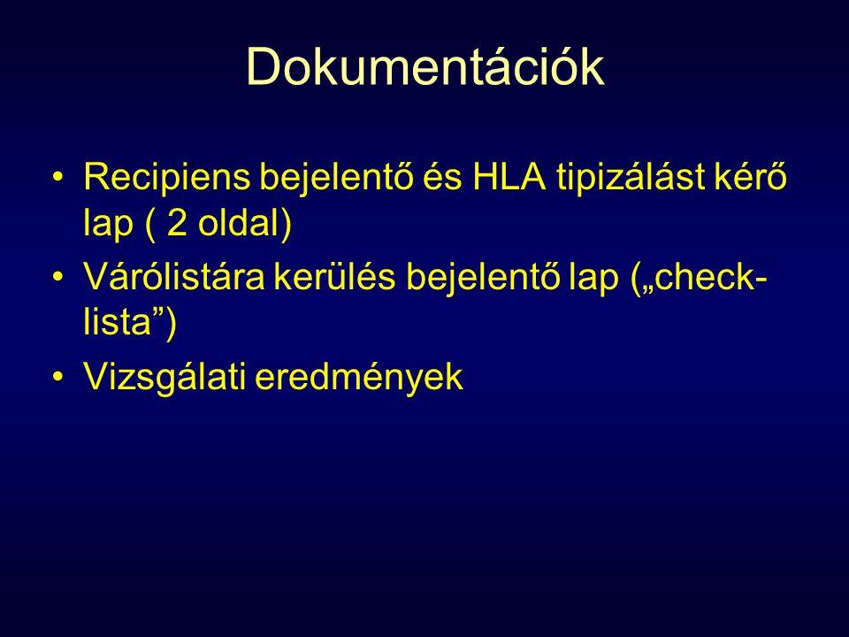 """Dokumentációk Recipiens bejelentő és HLA tipizálást kérő lap ( 2 oldal) Várólistára kerülés bejelentő lap (""""check- lista ) Vizsgálati eredmények"""