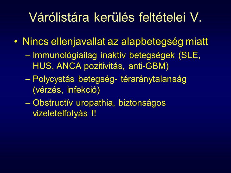 Várólistára kerülés feltételei V.