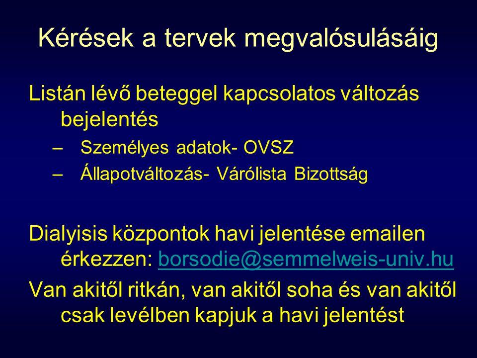Kérések a tervek megvalósulásáig Listán lévő beteggel kapcsolatos változás bejelentés –Személyes adatok- OVSZ –Állapotváltozás- Várólista Bizottság Dialyisis központok havi jelentése emailen érkezzen: borsodie@semmelweis-univ.huborsodie@semmelweis-univ.hu Van akitől ritkán, van akitől soha és van akitől csak levélben kapjuk a havi jelentést