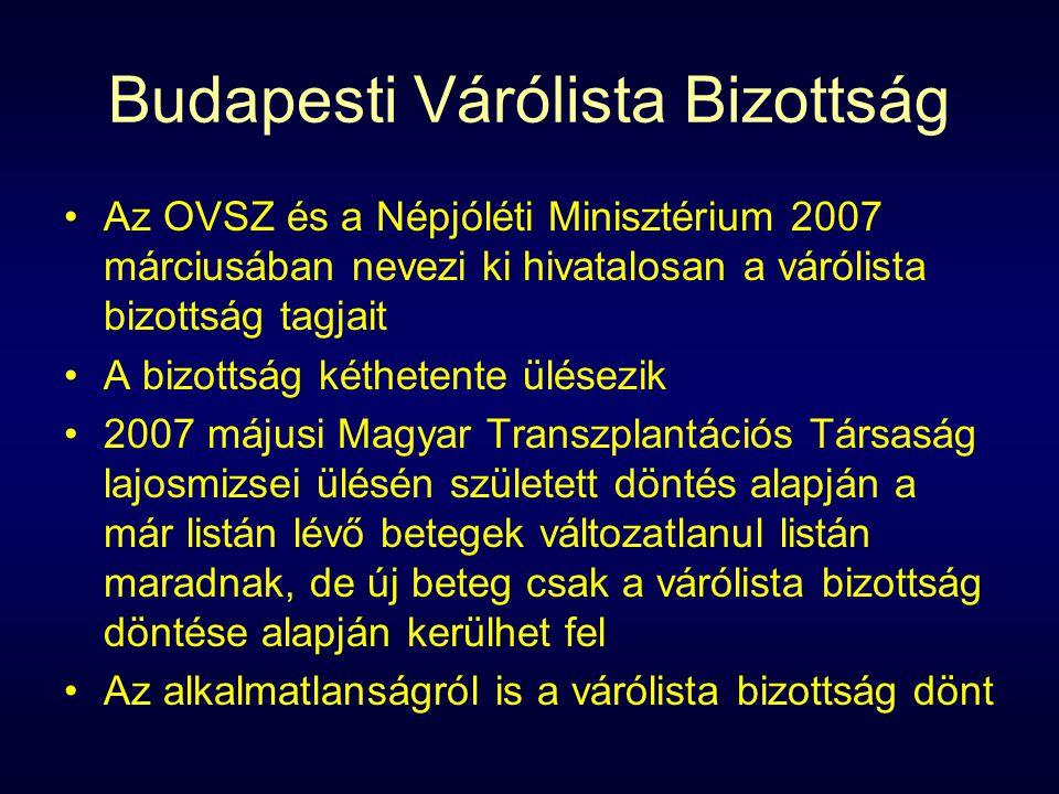 Budapesti Várólista Bizottság Az OVSZ és a Népjóléti Minisztérium 2007 márciusában nevezi ki hivatalosan a várólista bizottság tagjait A bizottság kéthetente ülésezik 2007 májusi Magyar Transzplantációs Társaság lajosmizsei ülésén született döntés alapján a már listán lévő betegek változatlanul listán maradnak, de új beteg csak a várólista bizottság döntése alapján kerülhet fel Az alkalmatlanságról is a várólista bizottság dönt