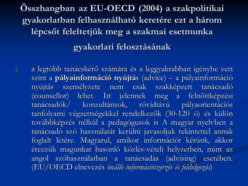 Összhangban az EU-OECD (2004) a szakpolitikai gyakorlatban felhasználható keretére ezt a három lépcsőt feleltetjük meg a szakmai esetmunka gyakorlati felosztásának 1.