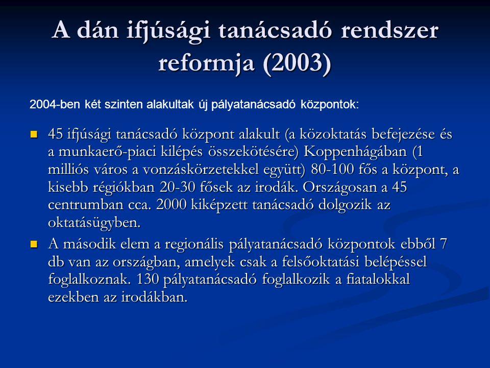 A dán ifjúsági tanácsadó rendszer reformja (2003) 45 ifjúsági tanácsadó központ alakult (a közoktatás befejezése és a munkaerő-piaci kilépés összekötésére) Koppenhágában (1 milliós város a vonzáskörzetekkel együtt) 80-100 fős a központ, a kisebb régiókban 20-30 fősek az irodák.