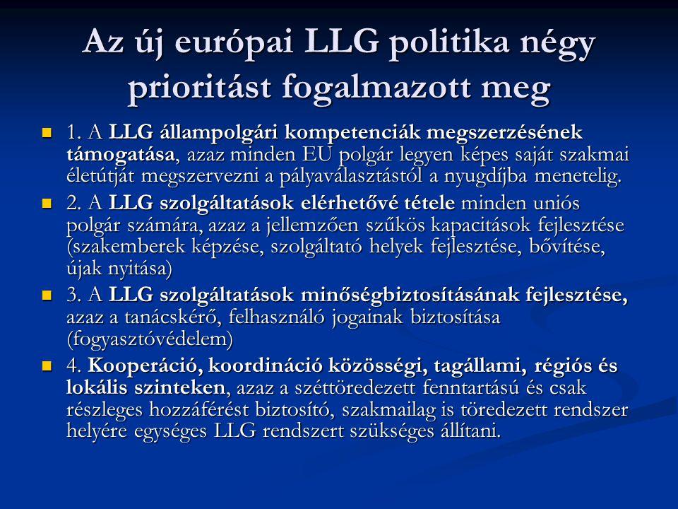 Az új európai LLG politika négy prioritást fogalmazott meg 1.