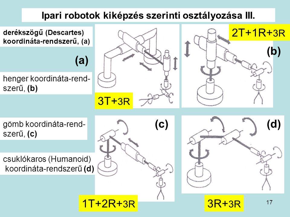 17 Ipari robotok kiképzés szerinti osztályozása III. 3T+ 3R 2T+1R+ 3R 1T+2R+ 3R 3R+ 3R derékszögű (Descartes) koordináta-rendszerű, (a) henger koordin
