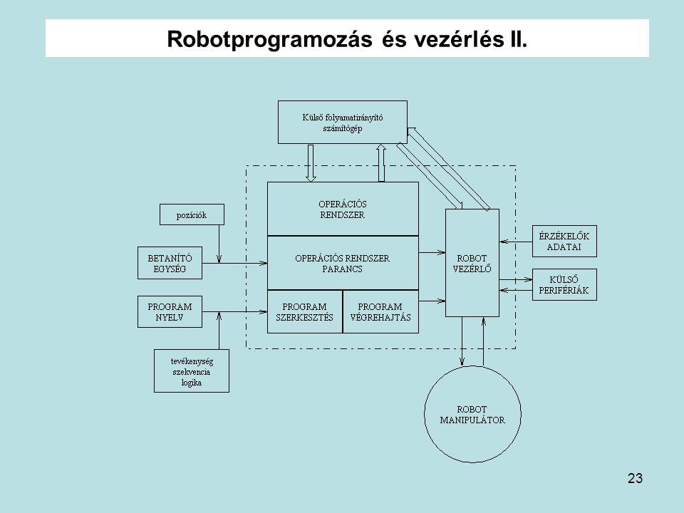23 Robotprogramozás és vezérlés II.