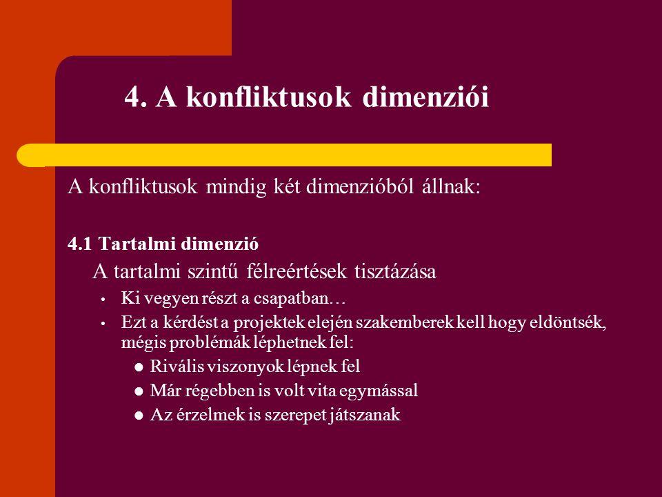 4. A konfliktusok dimenziói A konfliktusok mindig két dimenzióból állnak: 4.1 Tartalmi dimenzió A tartalmi szintű félreértések tisztázása Ki vegyen ré