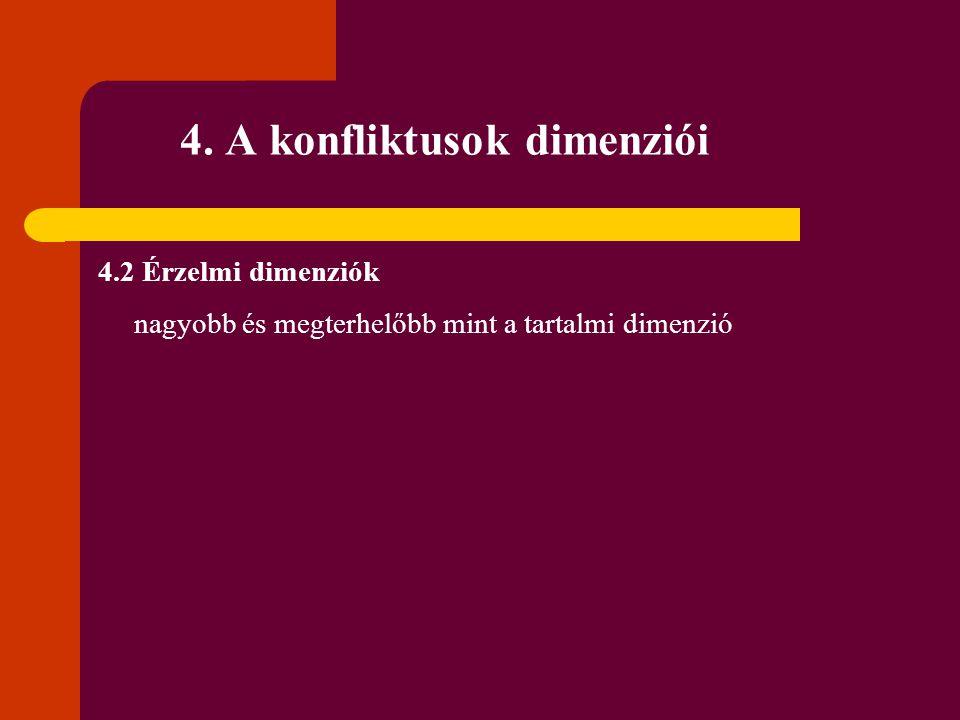 4. A konfliktusok dimenziói 4.2 Érzelmi dimenziók nagyobb és megterhelőbb mint a tartalmi dimenzió