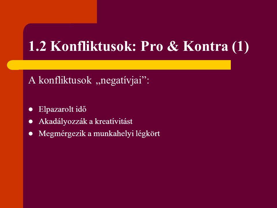 1.2 Konfliktusok: Pro & Kontra (2) A konfliktusok pozitívumai: Rávilágítanak a tarthatatlan állapotra Megoldásokra ösztönzők Létrejönnek és kipróbálásra kerülnek a megoldási alternatívák