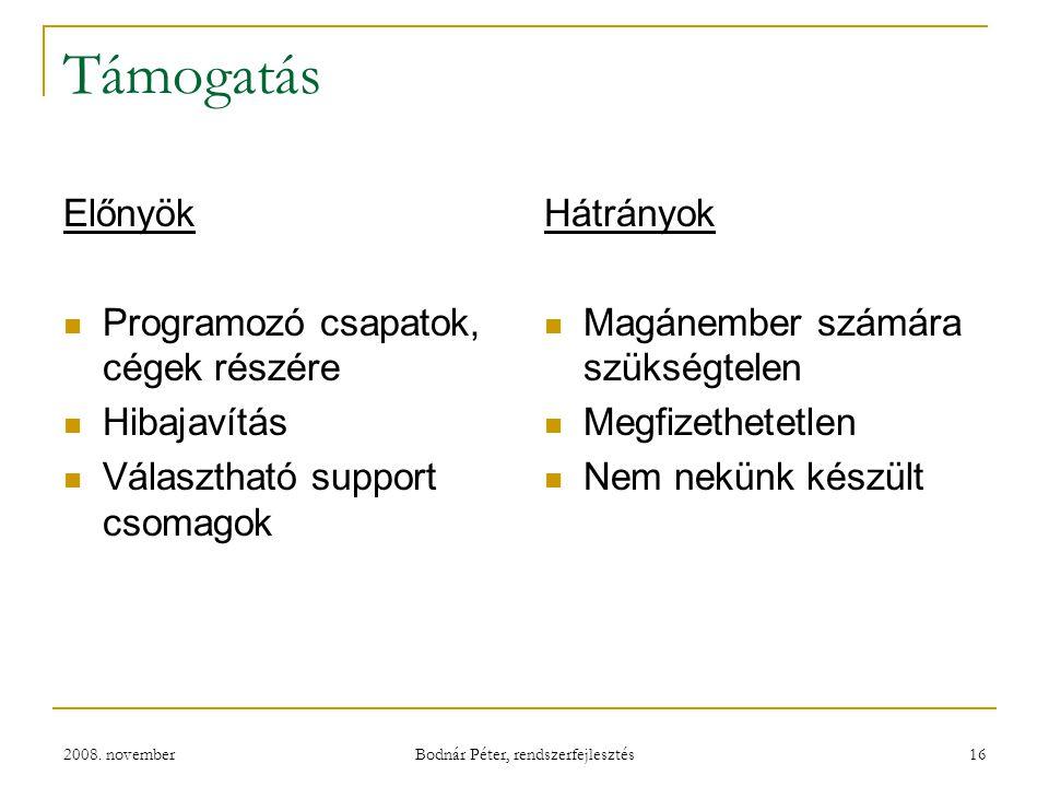 2008. november Bodnár Péter, rendszerfejlesztés 16 Támogatás Előnyök Programozó csapatok, cégek részére Hibajavítás Választható support csomagok Hátrá
