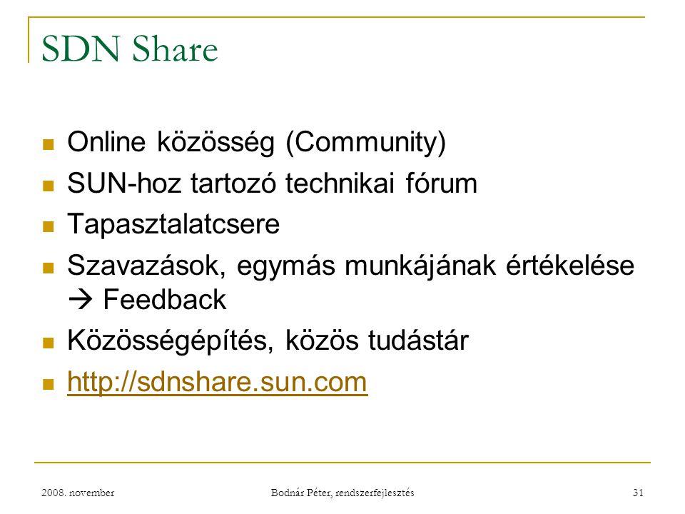 2008. november Bodnár Péter, rendszerfejlesztés 31 SDN Share Online közösség (Community) SUN-hoz tartozó technikai fórum Tapasztalatcsere Szavazások,
