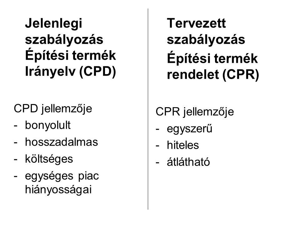 Jelenlegi szabályozás Építési termék Irányelv (CPD) CPD jellemzője -bonyolult -hosszadalmas -költséges -egységes piac hiányosságai Tervezett szabályoz