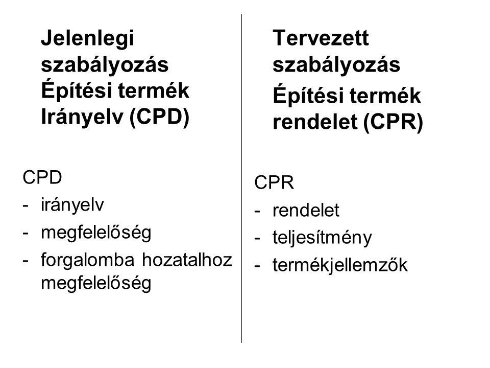 Jelenlegi szabályozás Építési termék Irányelv (CPD) CPD -irányelv -megfelelőség -forgalomba hozatalhoz megfelelőség Tervezett szabályozás Építési term