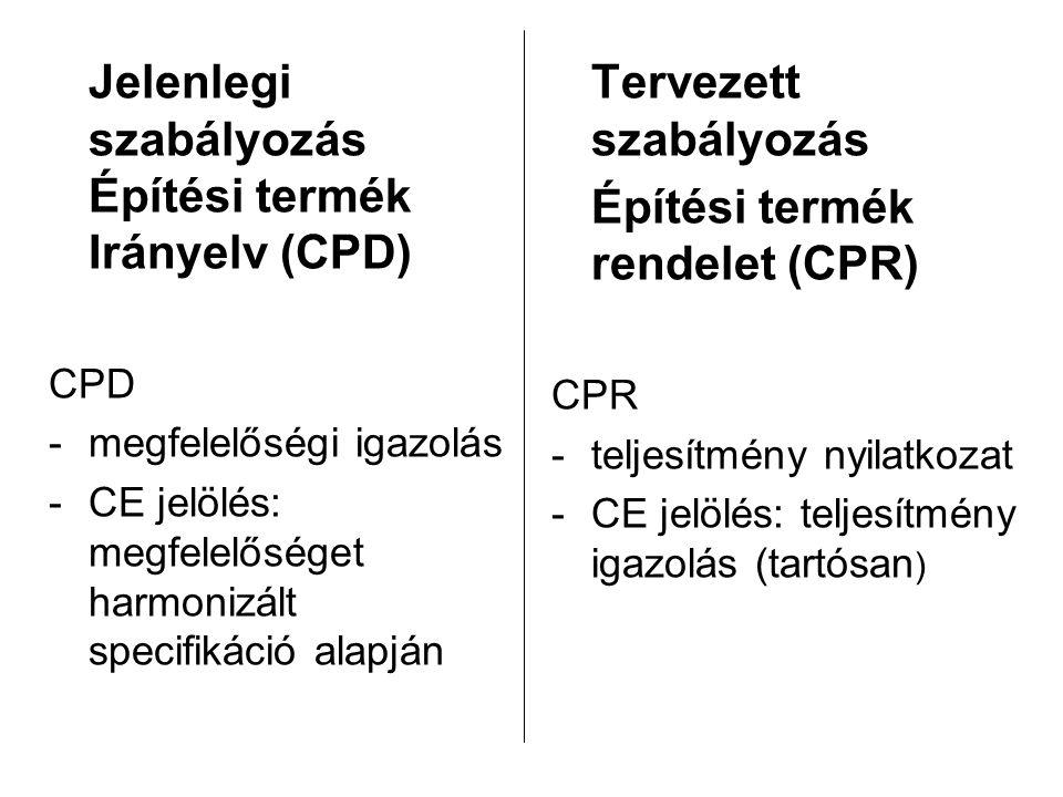 Jelenlegi szabályozás Építési termék Irányelv (CPD) CPD -megfelelőségi igazolás -CE jelölés: megfelelőséget harmonizált specifikáció alapján Tervezett