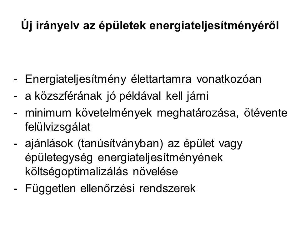 Új irányelv az épületek energiateljesítményéről -Energiateljesítmény élettartamra vonatkozóan -a közszférának jó példával kell járni -minimum követelm