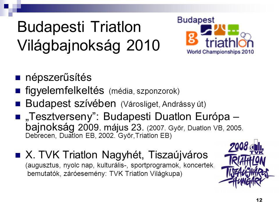 """12 Budapesti Triatlon Világbajnokság 2010 népszerűsítés figyelemfelkeltés (média, szponzorok) Budapest szívében (Városliget, Andrássy út) """"Tesztverseny : Budapesti Duatlon Európa – bajnokság 2009."""