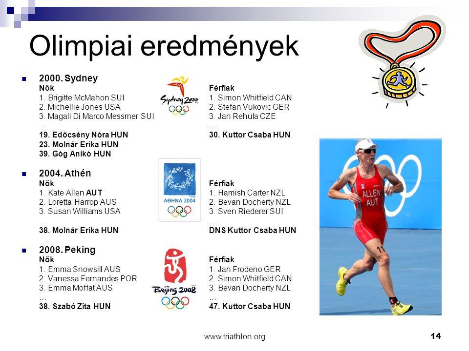 www.triathlon.org14 Olimpiai eredmények 2000.Sydney NőkFérfiak 1.