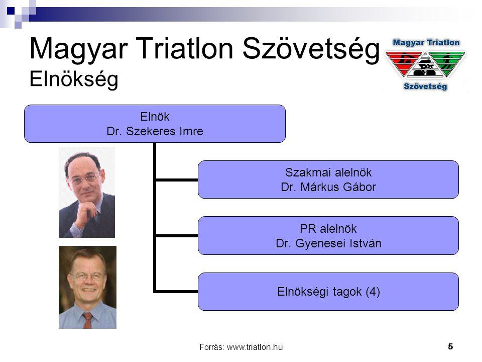 Forrás: www.triatlon.hu5 Magyar Triatlon Szövetség Elnökség Elnök Dr.