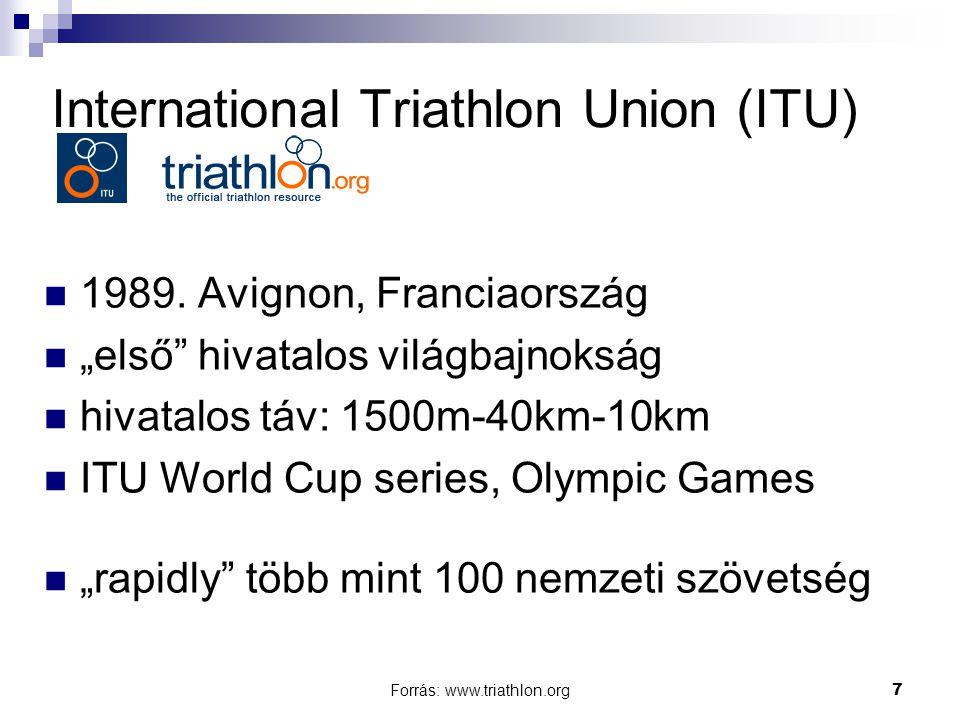 Forrás: www.triathlon.org7 International Triathlon Union (ITU) 1989.