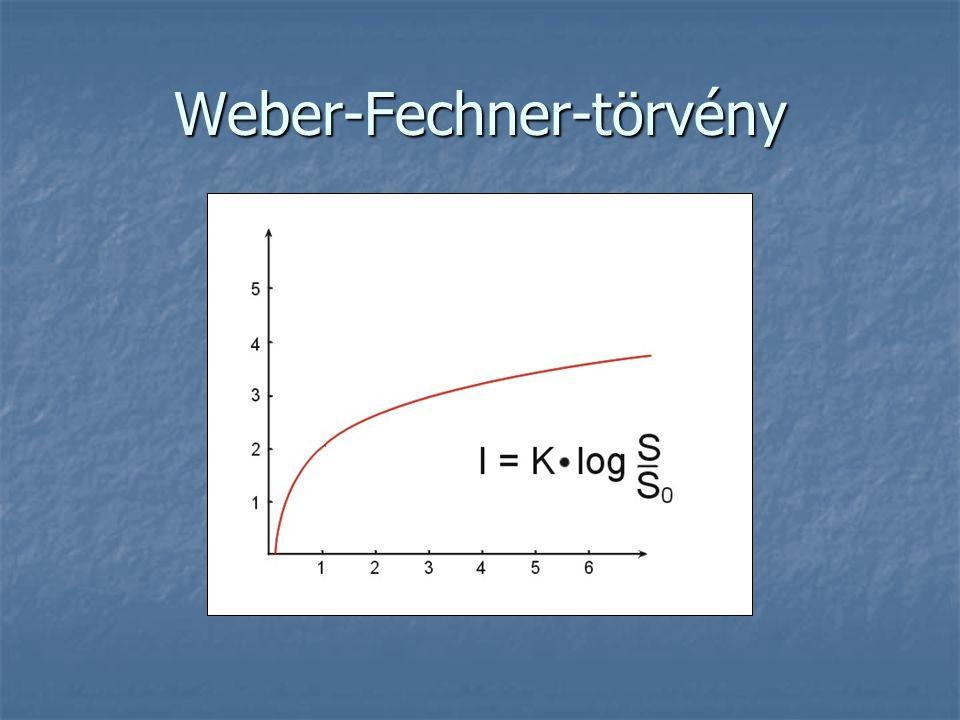 Weber-Fechner-törvény