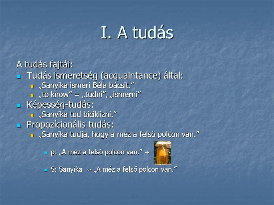 Fundácionizmus Kétfajta hit: Kétfajta hit: nem alapvető hitek (épület váza) nem alapvető hitek (épület váza) alapvető hitek (épület alapja) alapvető hitek (épület alapja) Az igazolás fundácionista definíciója: Az igazolás fundácionista definíciója: S hite p-ben akkor és csak akkor igazolt, ha S hite p-ben akkor és csak akkor igazolt, ha 1.