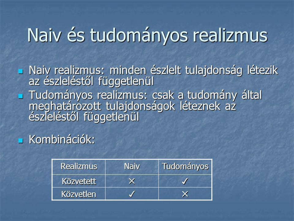 Naiv és tudományos realizmus Naiv realizmus: minden észlelt tulajdonság létezik az észleléstől függetlenül Naiv realizmus: minden észlelt tulajdonság