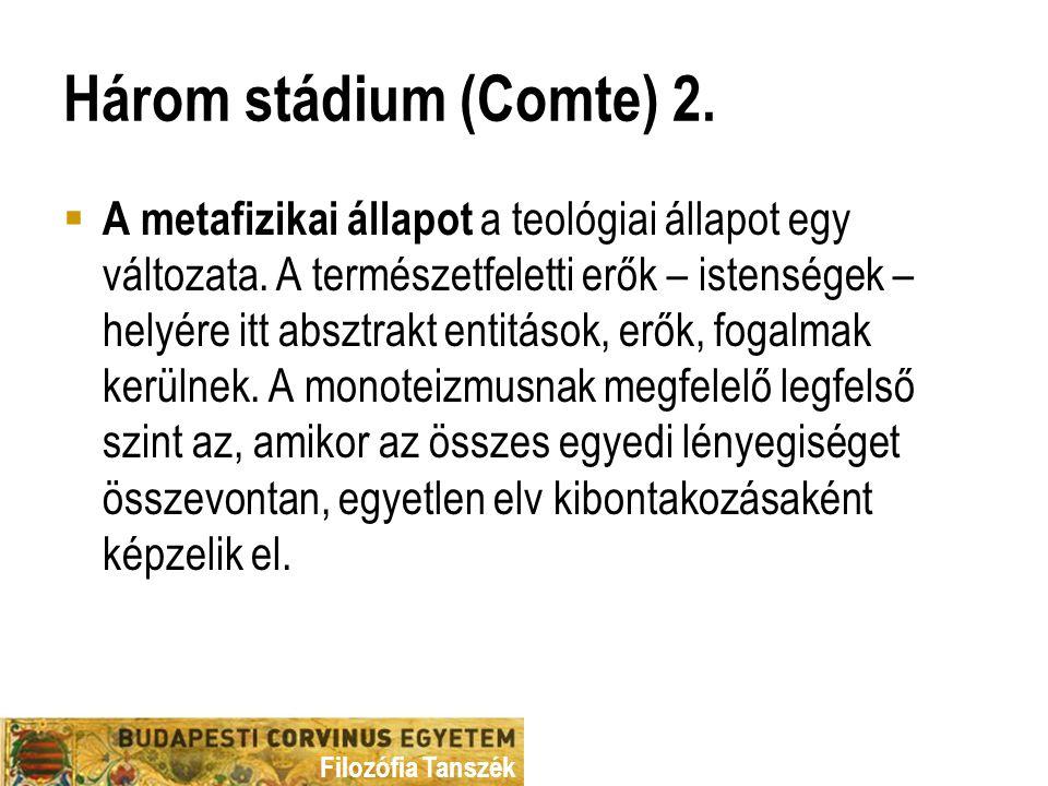 Filozófia Tanszék Három stádium (Comte) 2.