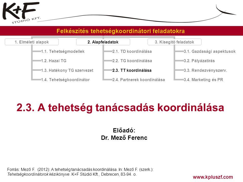 2.3. A tehetség tanácsadás koordinálása Forrás: Mező F. (2012): A tehetség tanácsadás koordinálása. In: Mező F. (szerk.): Tehetségkoordinátorok kézikö