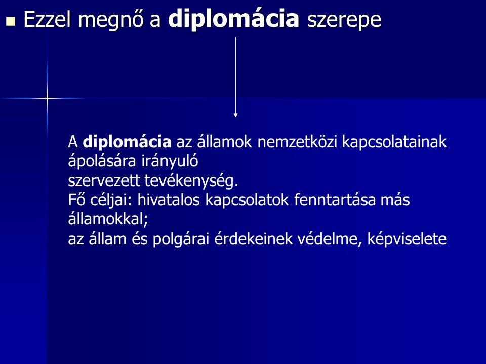 Ezzel megnő a diplomácia szerepe Ezzel megnő a diplomácia szerepe A diplomácia az államok nemzetközi kapcsolatainak ápolására irányuló szervezett tevé