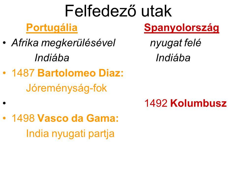 Felfedező utak PortugáliaSpanyolország Afrika megkerülésével nyugat felé Indiába Indiába 1487 Bartolomeo Diaz: Jóreményság-fok 1492 Kolumbusz 1498 Vas