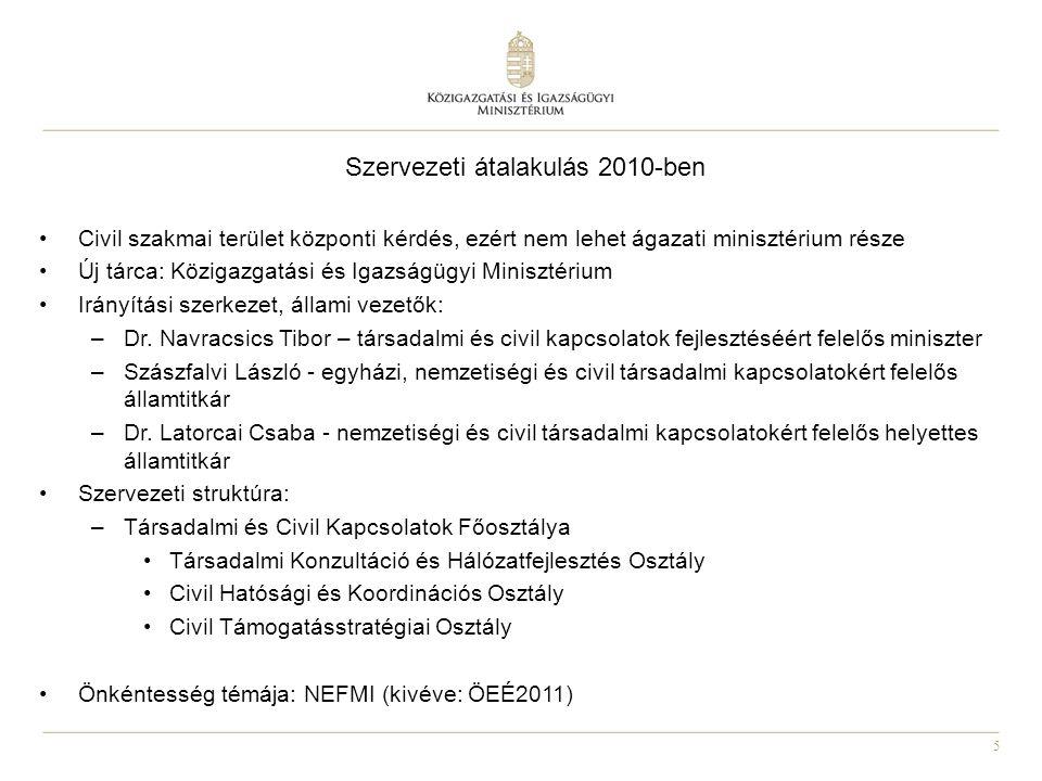 5 Szervezeti átalakulás 2010-ben Civil szakmai terület központi kérdés, ezért nem lehet ágazati minisztérium része Új tárca: Közigazgatási és Igazságügyi Minisztérium Irányítási szerkezet, állami vezetők: –Dr.