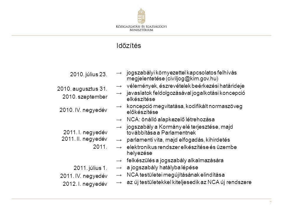 7 Időzítés →jogszabályi környezettel kapcsolatos felhívás megjelentetése (civiljog@kim.gov.hu) →vélemények, észrevételek beérkezési határideje →javaslatok feldolgozásával jogalkotási koncepció elkészítése →koncepció megvitatása, kodifikált normaszöveg előkészítése →NCA: önálló alapkezelő létrehozása →jogszabály a Kormány elé terjesztése, majd továbbítása a Parlamentnek →parlamenti vita, majd elfogadás, kihirdetés →elektronikus rendszer elkészítése és üzembe helyezése →felkészülés a jogszabály alkalmazására →a jogszabály hatályba lépése →NCA testületei megújításának elindítása →az új testületekkel kiteljesedik az NCA új rendszere 2010.