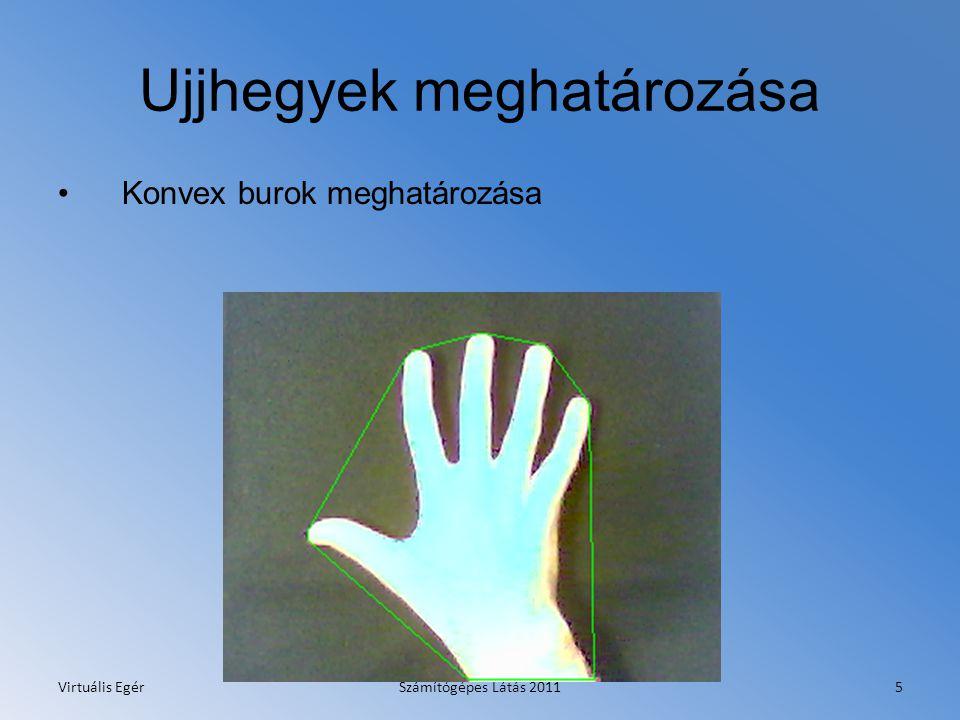 Ujjhegyek meghatározása Konvex burok meghatározása Virtuális EgérSzámítógépes Látás 20115