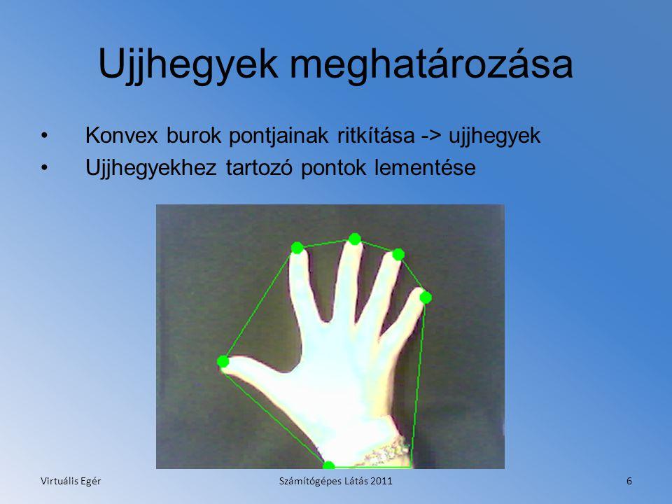 Ujjhegyek meghatározása Konvex burok pontjainak ritkítása -> ujjhegyek Ujjhegyekhez tartozó pontok lementése Virtuális EgérSzámítógépes Látás 20116