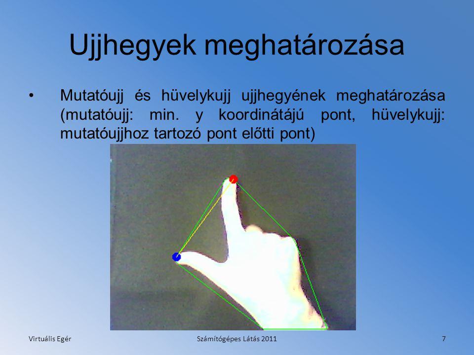 Ujjhegyek meghatározása Mutatóujj és hüvelykujj ujjhegyének meghatározása (mutatóujj: min.