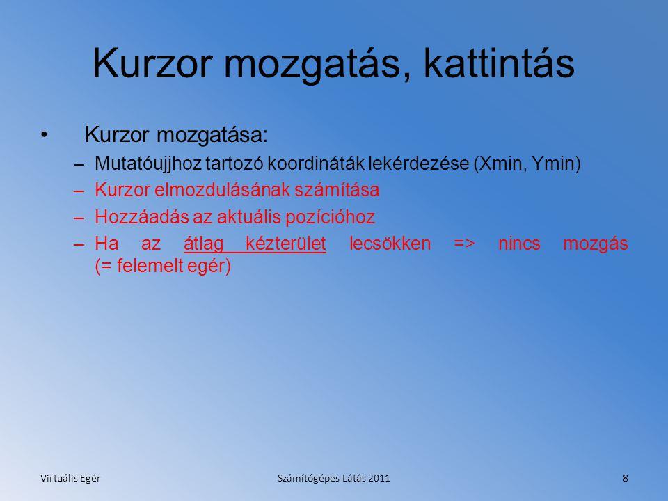Kurzor mozgatás, kattintás Kurzor mozgatása: –Mutatóujjhoz tartozó koordináták lekérdezése (Xmin, Ymin) –Kurzor elmozdulásának számítása –Hozzáadás az aktuális pozícióhoz –Ha az átlag kézterület lecsökken => nincs mozgás (= felemelt egér) Virtuális EgérSzámítógépes Látás 20118