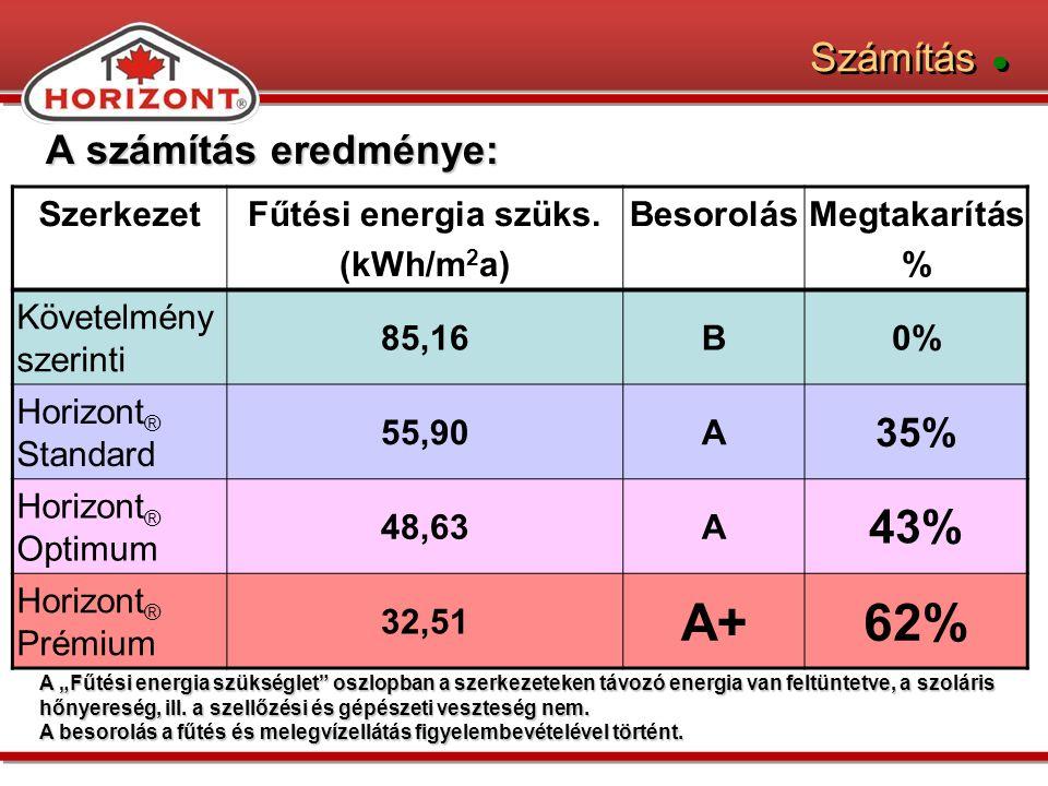 Számítás ● A számítás eredménye: SzerkezetFűtési energia szüks.