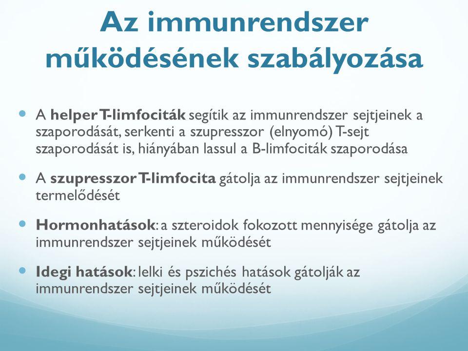 Az immunrendszer működésének szabályozása A helper T-limfociták segítik az immunrendszer sejtjeinek a szaporodását, serkenti a szupresszor (elnyomó) T
