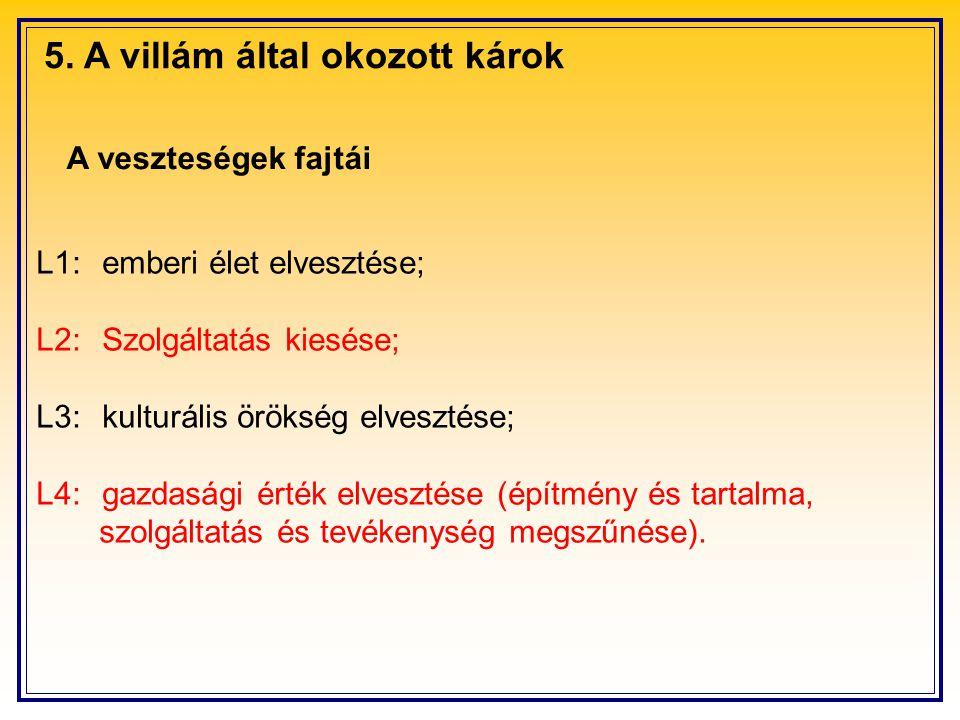 5. A villám által okozott károk L1:emberi élet elvesztése; L2:Szolgáltatás kiesése; L3:kulturális örökség elvesztése; L4:gazdasági érték elvesztése (é