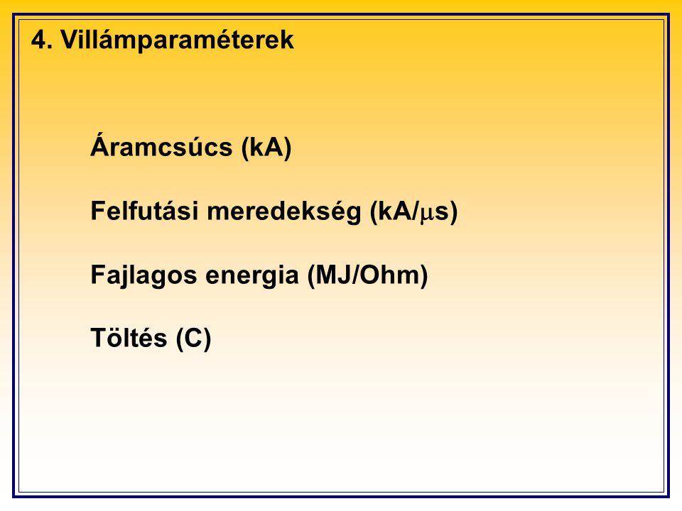 4. Villámparaméterek Áramcsúcs (kA) Felfutási meredekség (kA/  s) Fajlagos energia (MJ/Ohm) Töltés (C)