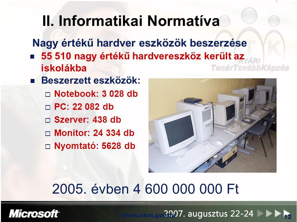 OKM www.okm.gov.hu 12 II. Informatikai Normatíva n Beszerzett eszközök:  Notebook: 3 028 db  PC: 22 082 db  Szerver: 438 db  Monitor: 24 334 db 
