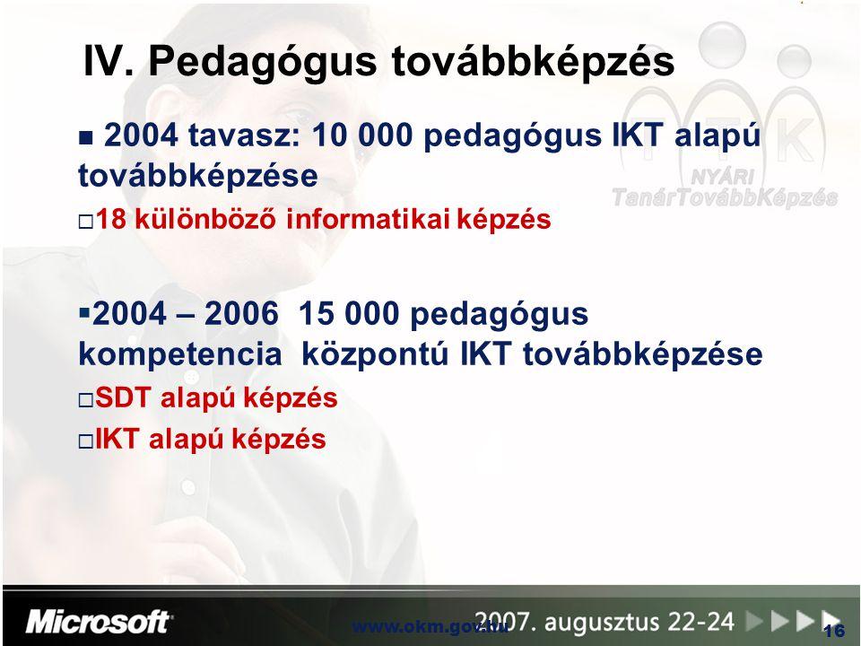 OKM www.okm.gov.hu 16 IV. Pedagógus továbbképzés n 2004 tavasz: 10 000 pedagógus IKT alapú továbbképzése  18 különböző informatikai képzés  2004 – 2