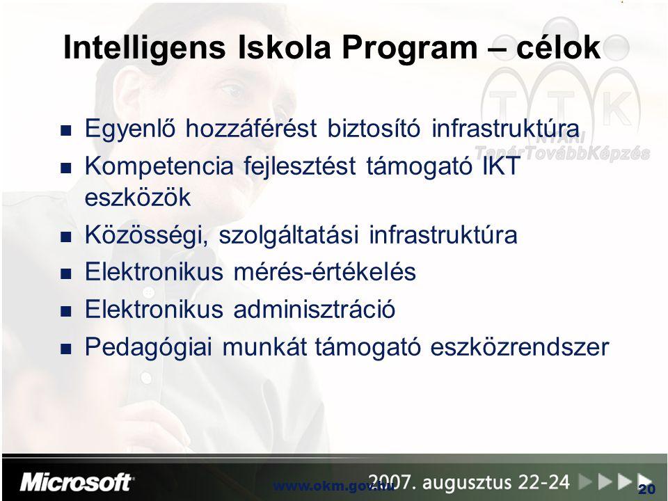 OKM www.okm.gov.hu 20 n Egyenlő hozzáférést biztosító infrastruktúra n Kompetencia fejlesztést támogató IKT eszközök n Közösségi, szolgáltatási infras