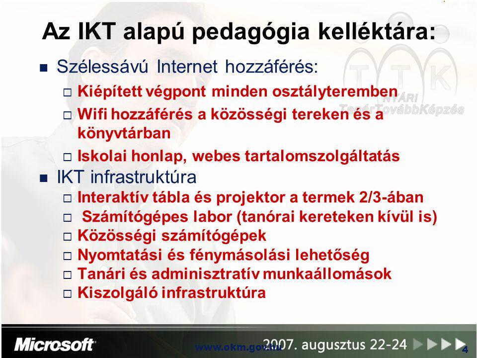 OKM www.okm.gov.hu 4 Az IKT alapú pedagógia kelléktára: n Szélessávú Internet hozzáférés:  Kiépített végpont minden osztályteremben  Wifi hozzáférés