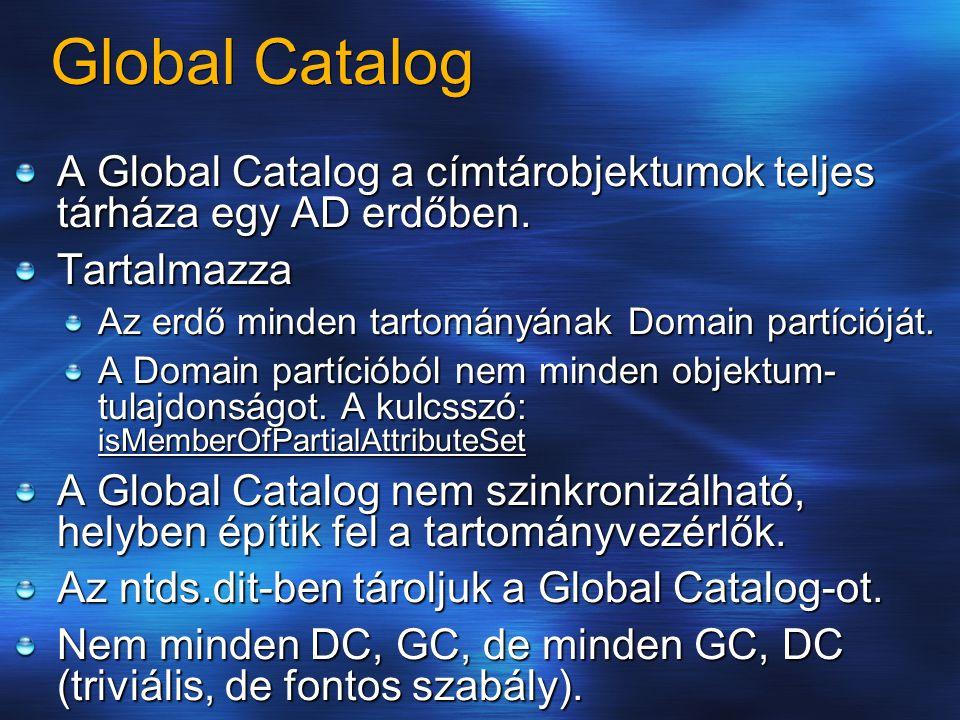 Global Catalog A Global Catalog a címtárobjektumok teljes tárháza egy AD erdőben. Tartalmazza Az erdő minden tartományának Domain partícióját. A Domai