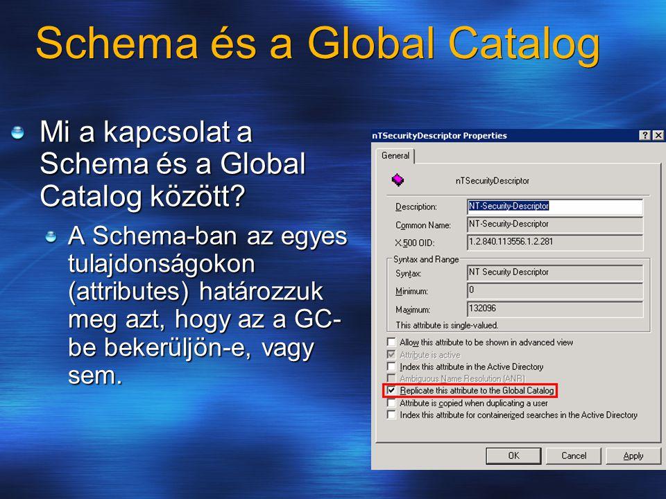 Schema és a Global Catalog Mi a kapcsolat a Schema és a Global Catalog között? A Schema-ban az egyes tulajdonságokon (attributes) határozzuk meg azt,