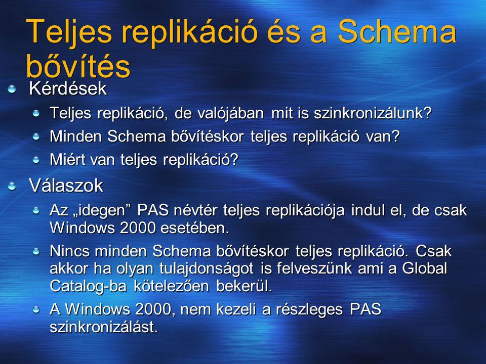 Teljes replikáció és a Schema bővítés Kérdések Teljes replikáció, de valójában mit is szinkronizálunk? Minden Schema bővítéskor teljes replikáció van?