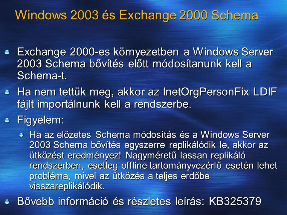 Windows 2003 és Exchange 2000 Schema Exchange 2000-es környezetben a Windows Server 2003 Schema bővítés előtt módosítanunk kell a Schema-t. Ha nem tet