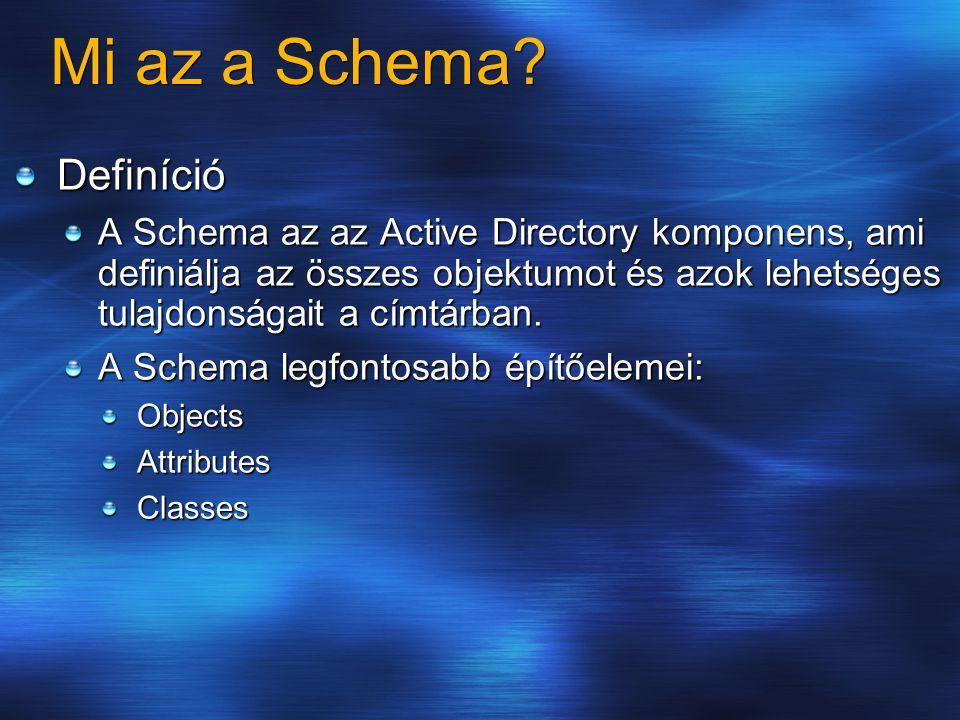 Mi az a Schema? Definíció A Schema az az Active Directory komponens, ami definiálja az összes objektumot és azok lehetséges tulajdonságait a címtárban